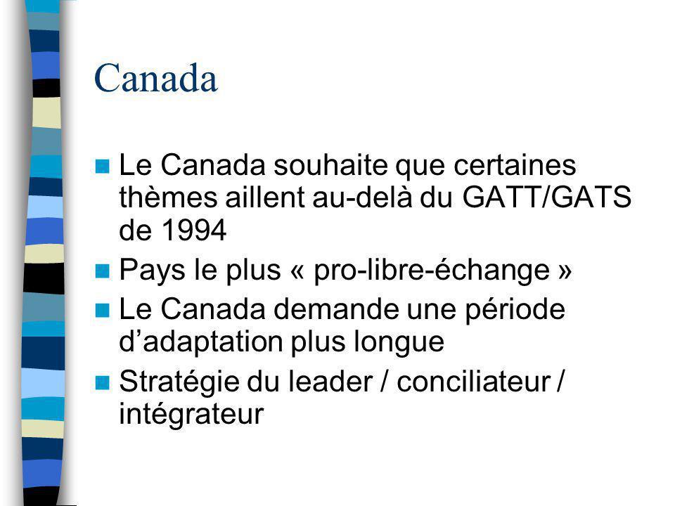 Canada Le Canada souhaite que certaines thèmes aillent au-delà du GATT/GATS de 1994 Pays le plus « pro-libre-échange » Le Canada demande une période d