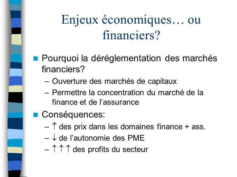 Enjeux économiques… ou financiers? Pourquoi la déréglementation des marchés financiers? –Ouverture des marchés de capitaux –Permettre la concentration