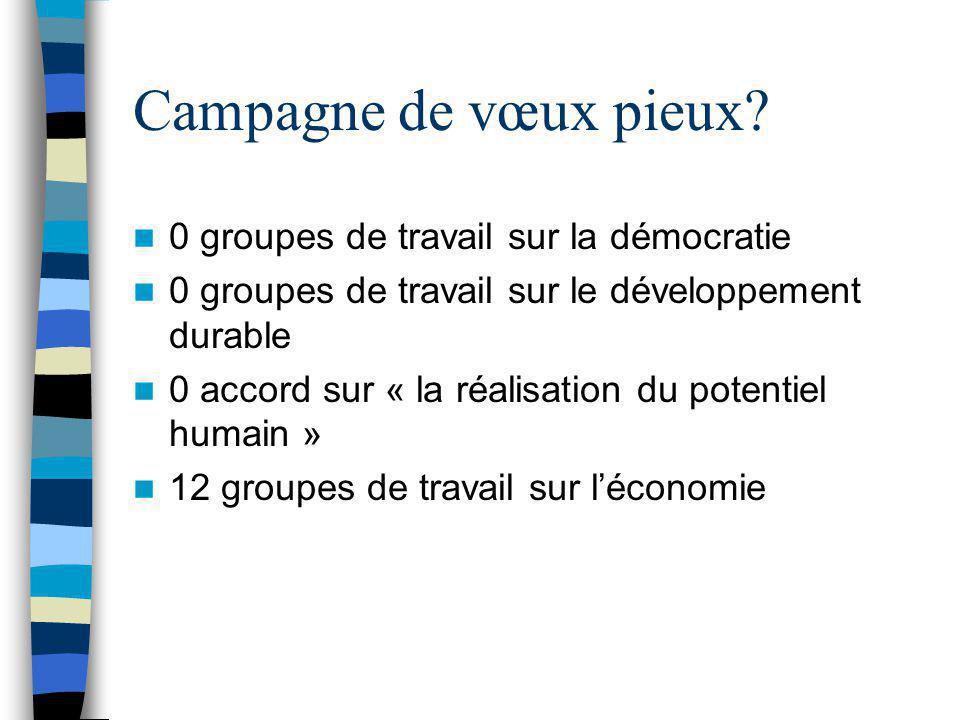 Campagne de vœux pieux? 0 groupes de travail sur la démocratie 0 groupes de travail sur le développement durable 0 accord sur « la réalisation du pote