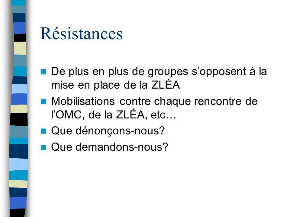 Résistances De plus en plus de groupes s'opposent à la mise en place de la ZLÉA Mobilisations contre chaque rencontre de l'OMC, de la ZLÉA, etc… Que d