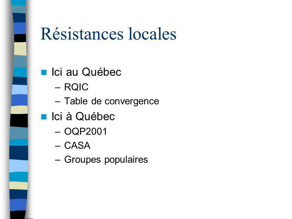 Résistances locales Ici au Québec –RQIC –Table de convergence Ici à Québec –OQP2001 –CASA –Groupes populaires