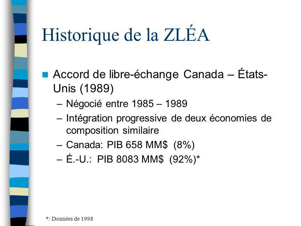 Historique de la ZLÉA ALÉNA (Accord de libre-échange Nord- Américain) ( 12 août 1992) –Entente tripartite: Canada, É.-U., Mexique –Négocié entre 1989 – 1992 –Deux pays industrialisés avec un pays en développement –Mexique: PDB ±540 MM$ (6%) –É.U.