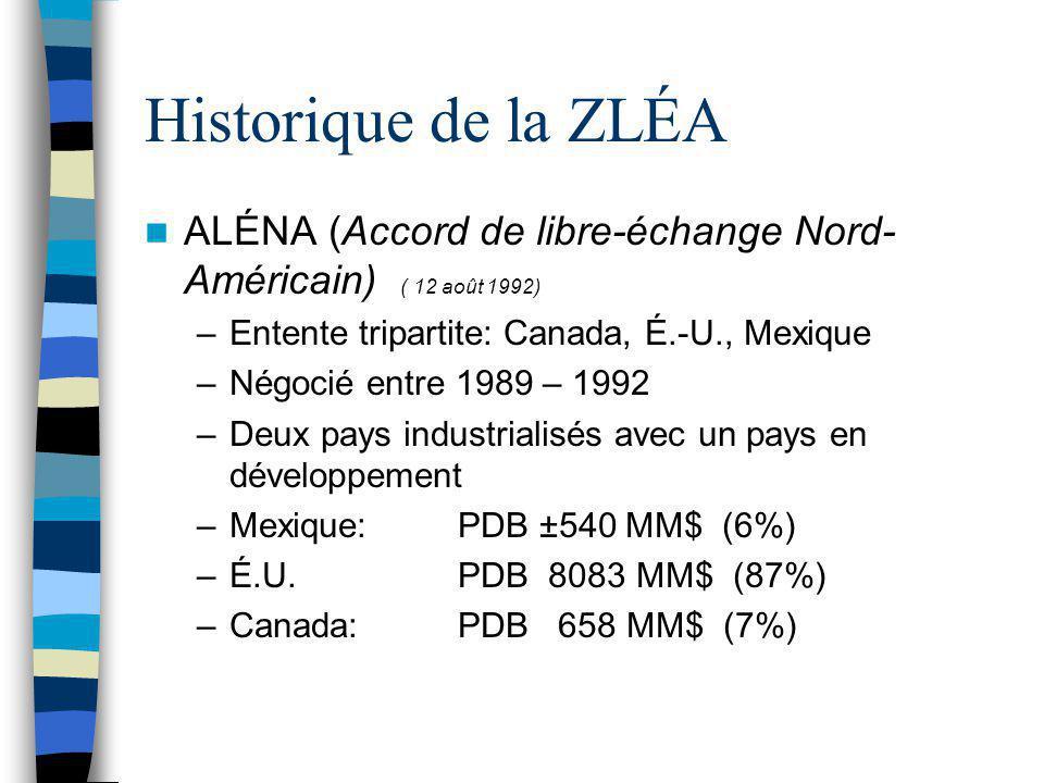 Historique de la ZLÉA ALÉNA (Accord de libre-échange Nord- Américain) ( 12 août 1992) –Entente tripartite: Canada, É.-U., Mexique –Négocié entre 1989