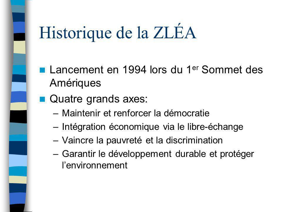 Historique de la ZLÉA Deuxième sommet à Santiago (1998) –1er Sommet des Peuples au même moment Troisième Sommet des Amériques: Qc 2001 –2e Sommet des Peuples au même moment Québec 2001: 3 thèmes discutés –Renforcer la démocratie –Créer la prospérité (libre-échange) –Réaliser le potentiel humain