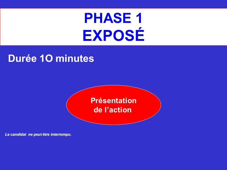 PHASE 1 EXPOSÉ Présentation de l'action Durée 1O minutes Le candidat ne peut être interrompu.