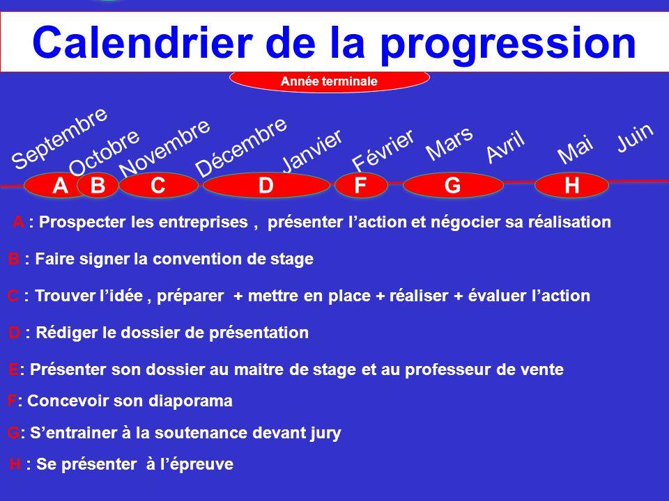 Septembre Novembre Décembre Janvier Février Mars Avril Mai Juin A : Prospecter les entreprises, présenter l'action et négocier sa réalisation B : Fair
