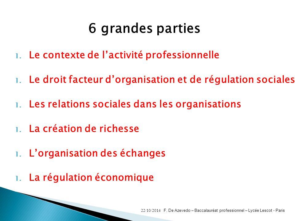 6 grandes parties 1. Le contexte de l'activité professionnelle 1. Le droit facteur d'organisation et de régulation sociales 1. Les relations sociales
