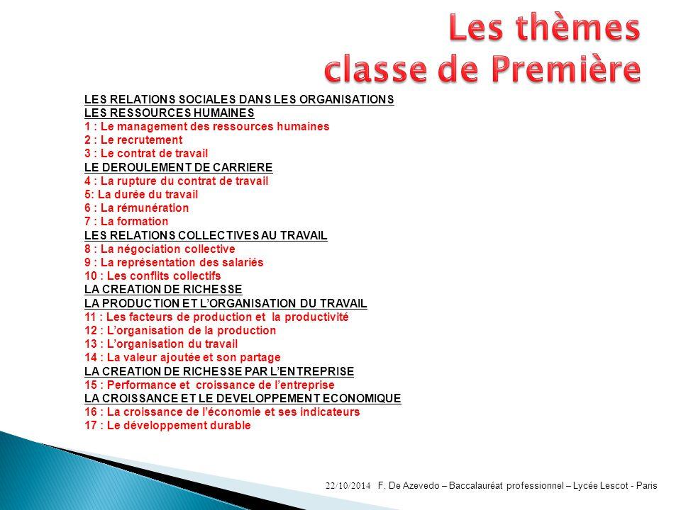 22/10/2014 F. De Azevedo – Baccalauréat professionnel – Lycée Lescot - Paris LES RELATIONS SOCIALES DANS LES ORGANISATIONS LES RESSOURCES HUMAINES 1 :