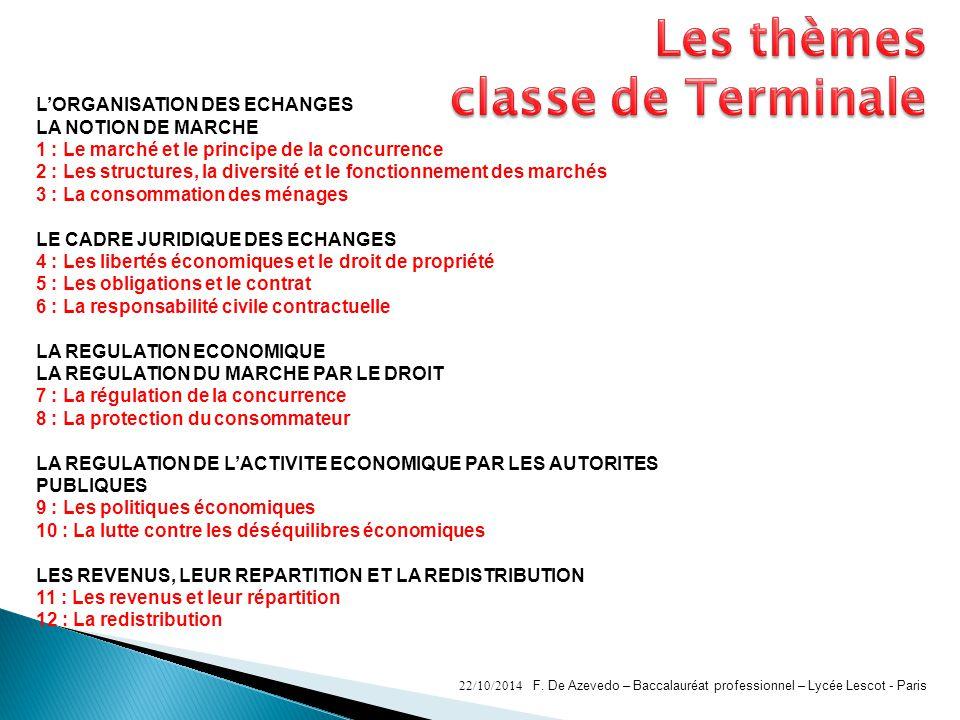 22/10/2014 F. De Azevedo – Baccalauréat professionnel – Lycée Lescot - Paris L'ORGANISATION DES ECHANGES LA NOTION DE MARCHE 1 : Le marché et le princ