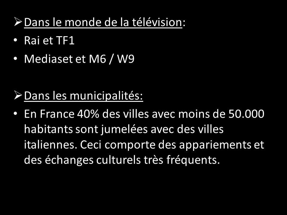  Dans le monde de la télévision: Rai et TF1 Mediaset et M6 / W9  Dans les municipalités: En France 40% des villes avec moins de 50.000 habitants sont jumelées avec des villes italiennes.