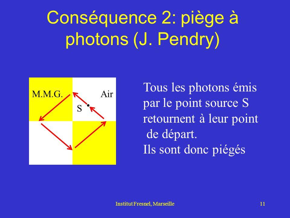 Institut Fresnel, Marseille11 Conséquence 2: piège à photons (J.