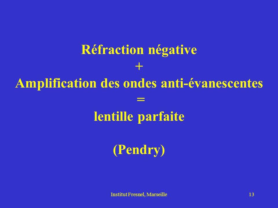 Institut Fresnel, Marseille13 Réfraction négative + Amplification des ondes anti-évanescentes = lentille parfaite (Pendry)