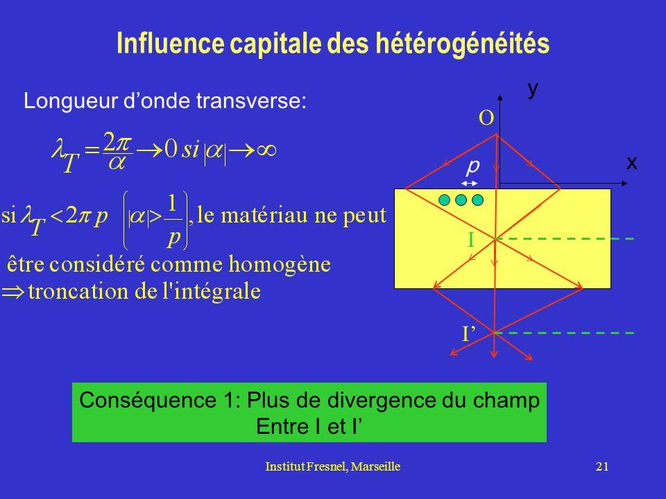 Institut Fresnel, Marseille21 Influence capitale des hétérogénéités O I I' Conséquence 1: Plus de divergence du champ Entre I et I' Longueur d'onde transverse: x y p