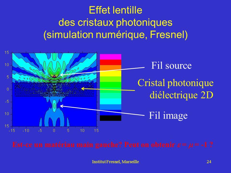 Institut Fresnel, Marseille24 Effet lentille des cristaux photoniques (simulation numérique, Fresnel) Fil source Fil image Cristal photonique diélectrique 2D Est-ce un matériau main gauche.