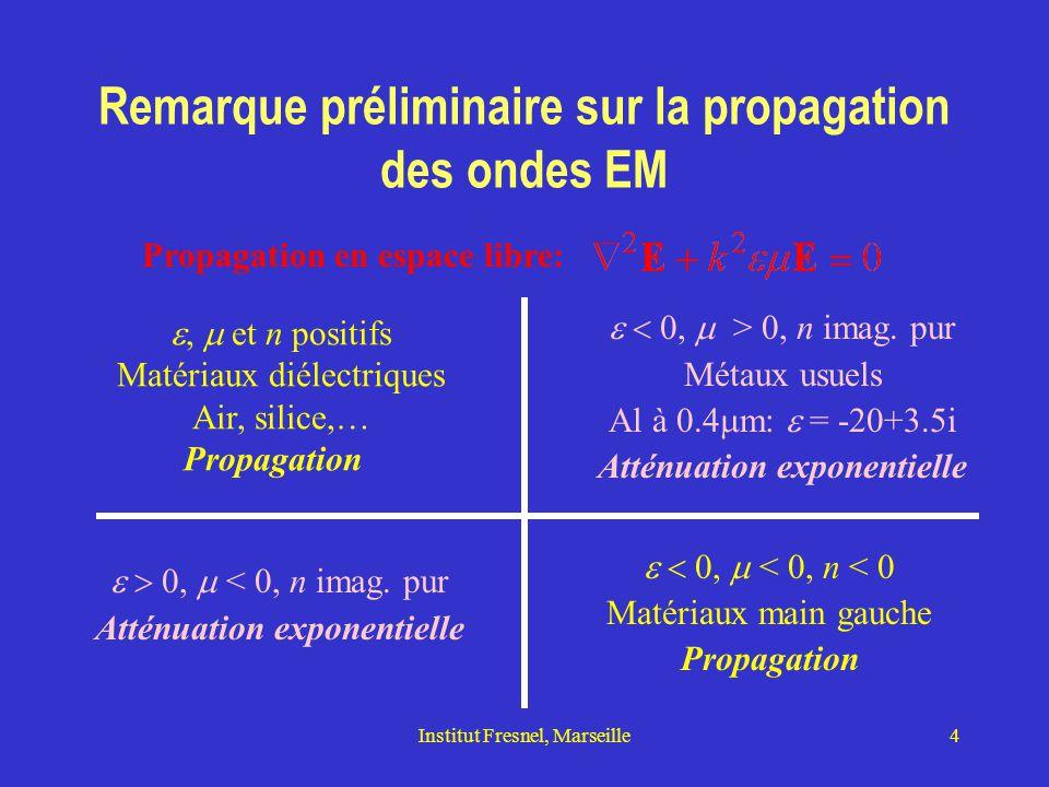 Institut Fresnel, Marseille4 Remarque préliminaire sur la propagation des ondes EM Propagation en espace libre:  et n positifs Matériaux diélectriques Air, silice,… Propagation  > 0, n imag.