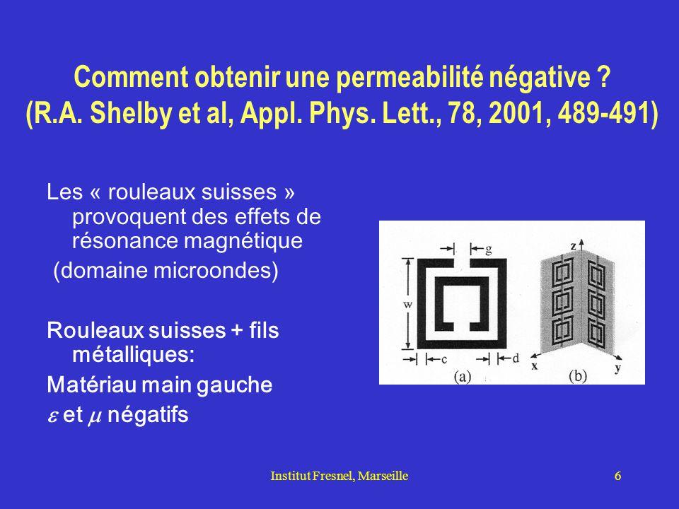 Institut Fresnel, Marseille6 Comment obtenir une permeabilité négative .