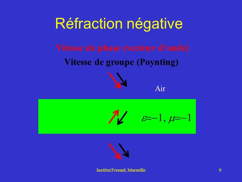 Institut Fresnel, Marseille10 Conséquence 1: nouvelle lentille (Veselago) S I I e 2e n = 1 n = -1 n = 1