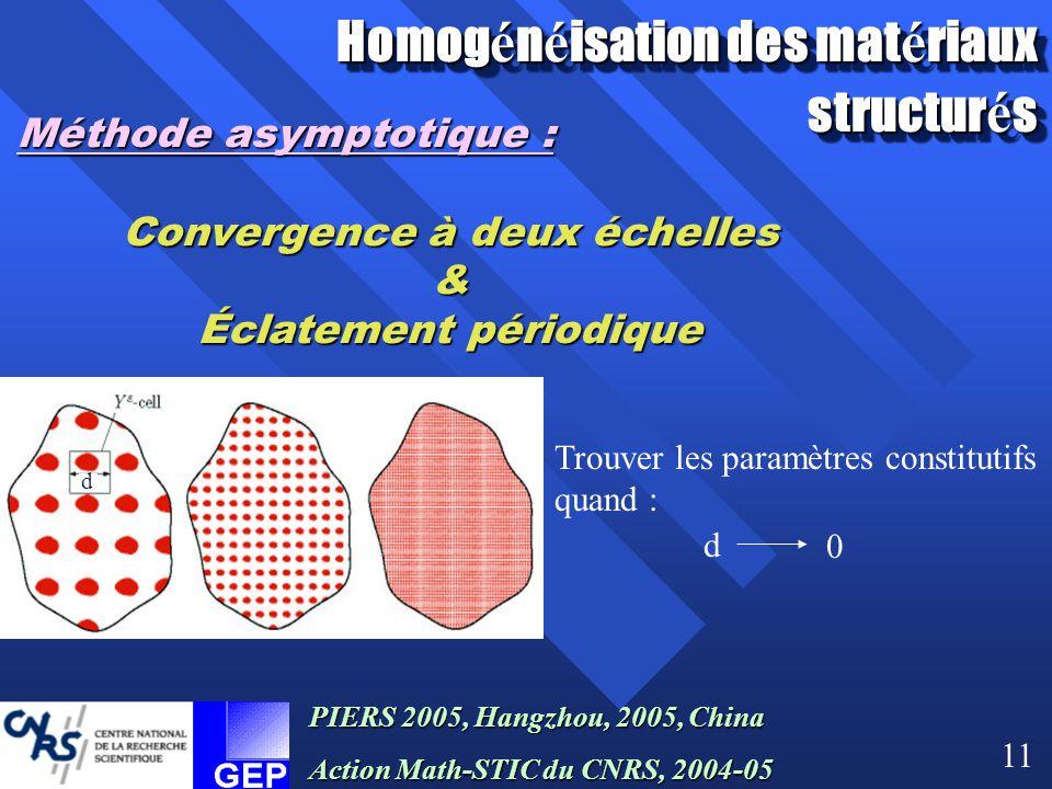 Méthode asymptotique : Convergence à deux échelles & Éclatement périodique Homog é n é isation des mat é riaux structur é s PIERS 2005, Hangzhou, 2005