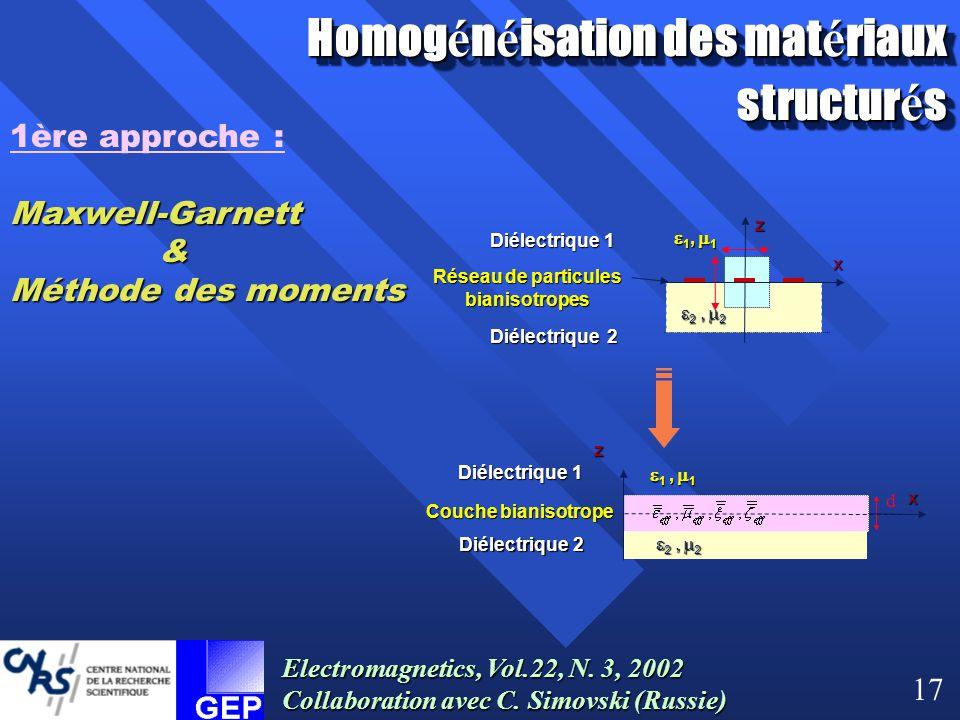 Homog é n é isation des mat é riaux structur é s zx Diélectrique 1 Diélectrique 2 1, 11, 11, 11, 1  2,  2 Réseau de particules bianisotropes