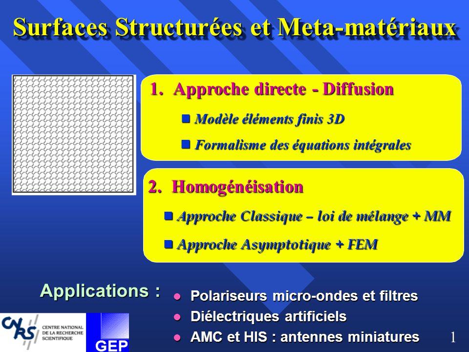 1.Approche directe - Diffusion Modèle éléments finis 3D Modèle éléments finis 3D Formalisme des équations intégrales Formalisme des équations intégral