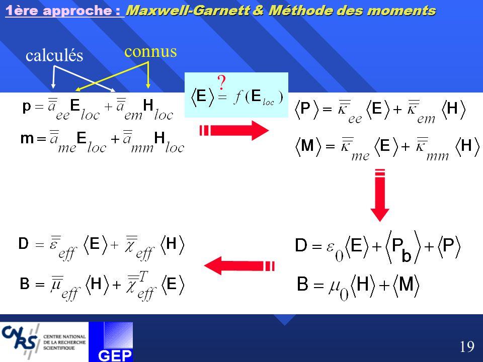 calculés connus ? Maxwell-Garnett & Méthode des moments 1ère approche : Maxwell-Garnett & Méthode des moments 19
