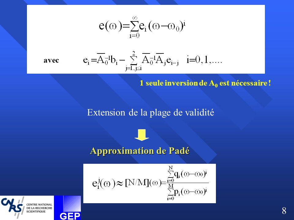 avec Approximation de Padé 1 seule inversion de A 0 est nécessaire ! Extension de la plage de validité 8