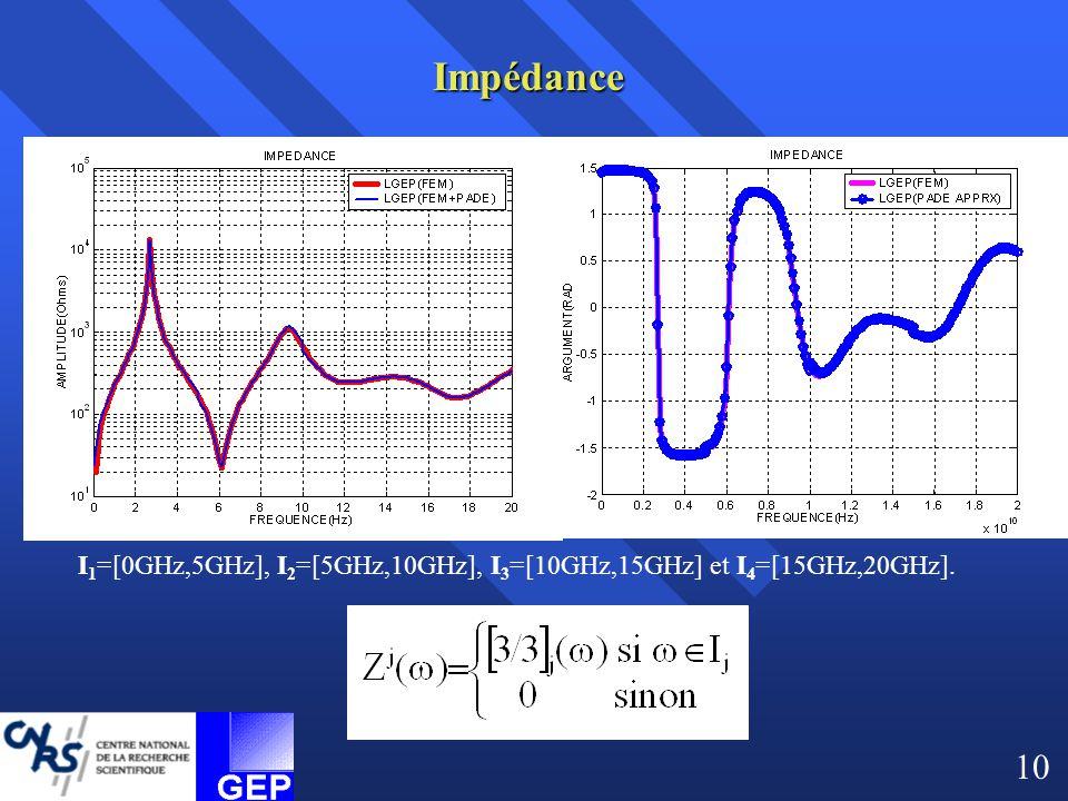 Impédance I 1 =[0GHz,5GHz], I 2 =[5GHz,10GHz], I 3 =[10GHz,15GHz] et I 4 =[15GHz,20GHz]. 10