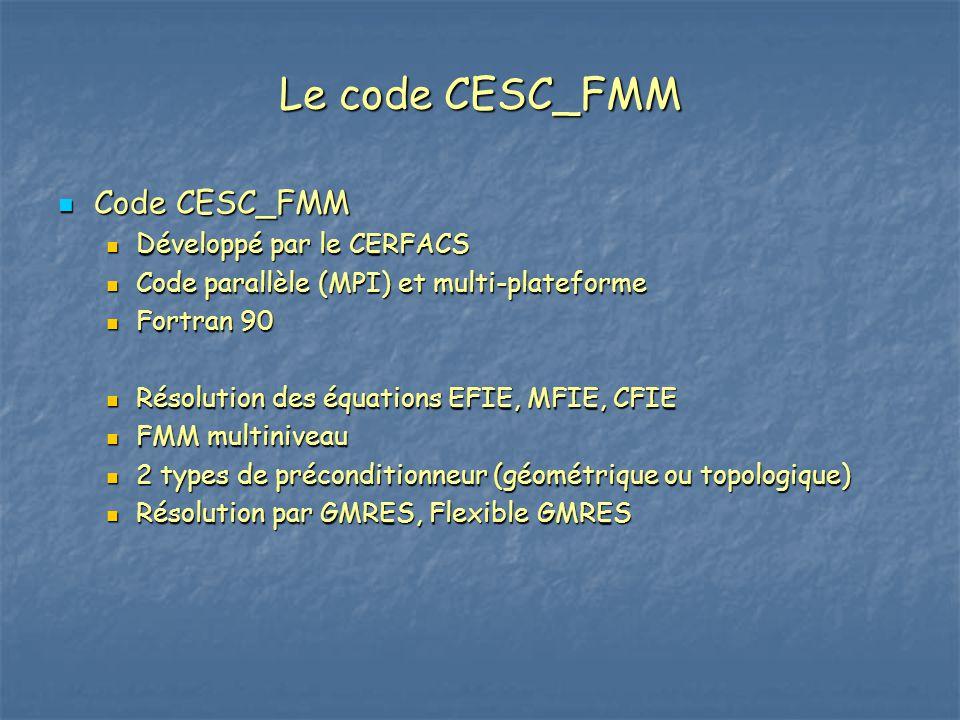 Le code CESC_FMM Code CESC_FMM Code CESC_FMM Développé par le CERFACS Développé par le CERFACS Code parallèle (MPI) et multi-plateforme Code parallèle