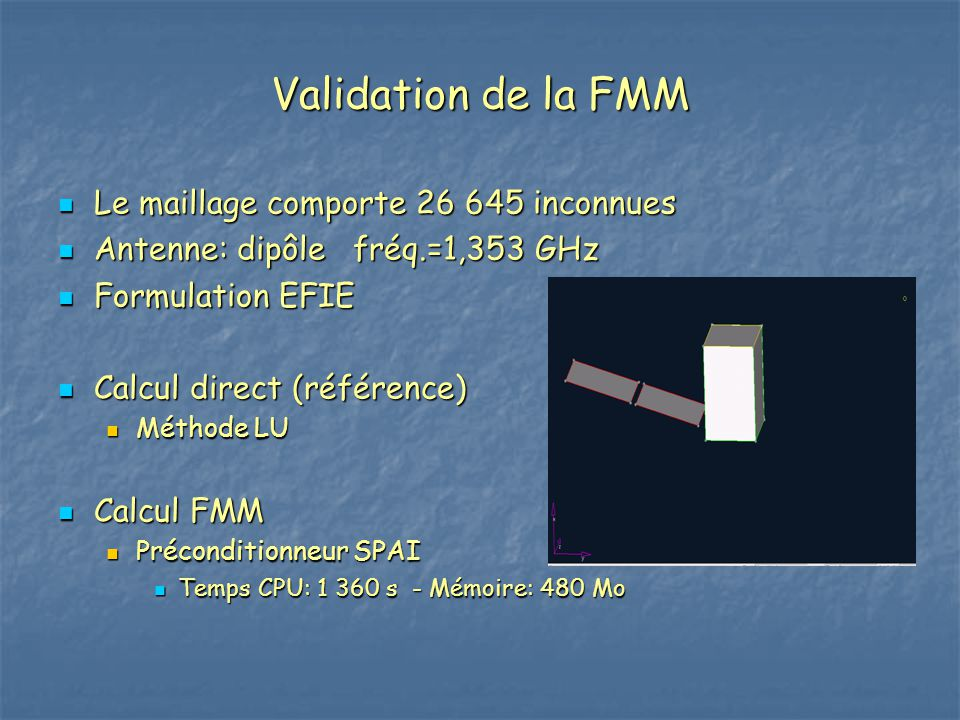 Validation de la FMM Le maillage comporte 26 645 inconnues Le maillage comporte 26 645 inconnues Antenne: dipôle fréq.=1,353 GHz Antenne: dipôle fréq.