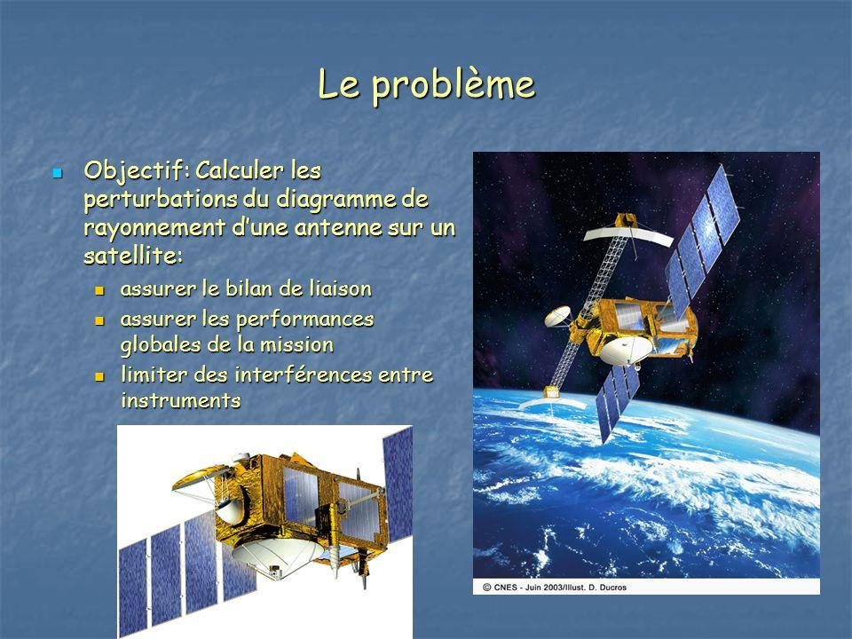 Le problème Objectif: Calculer les perturbations du diagramme de rayonnement d'une antenne sur un satellite: Objectif: Calculer les perturbations du d