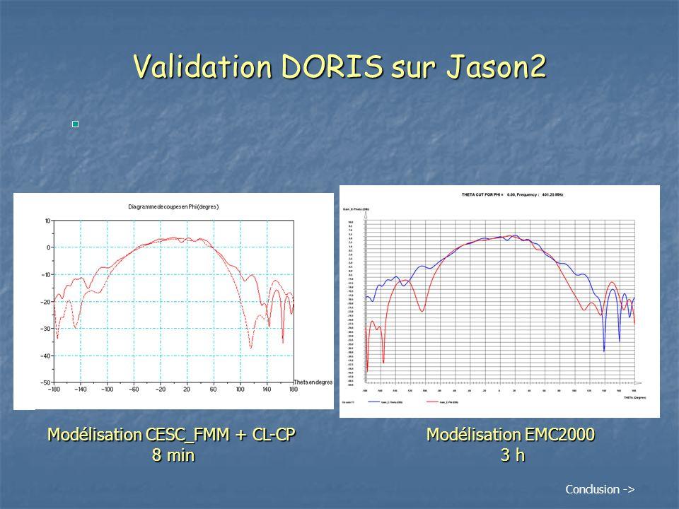 Modélisation CESC_FMM + CL-CP 8 min Modélisation EMC2000 3 h 3 h Conclusion ->