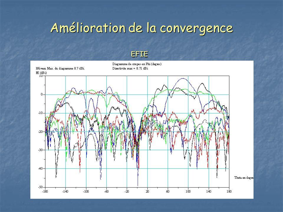 Amélioration de la convergence EFIE