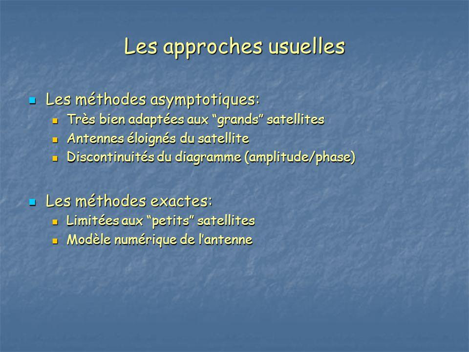 """Les approches usuelles Les méthodes asymptotiques: Les méthodes asymptotiques: Très bien adaptées aux """"grands"""" satellites Très bien adaptées aux """"gran"""