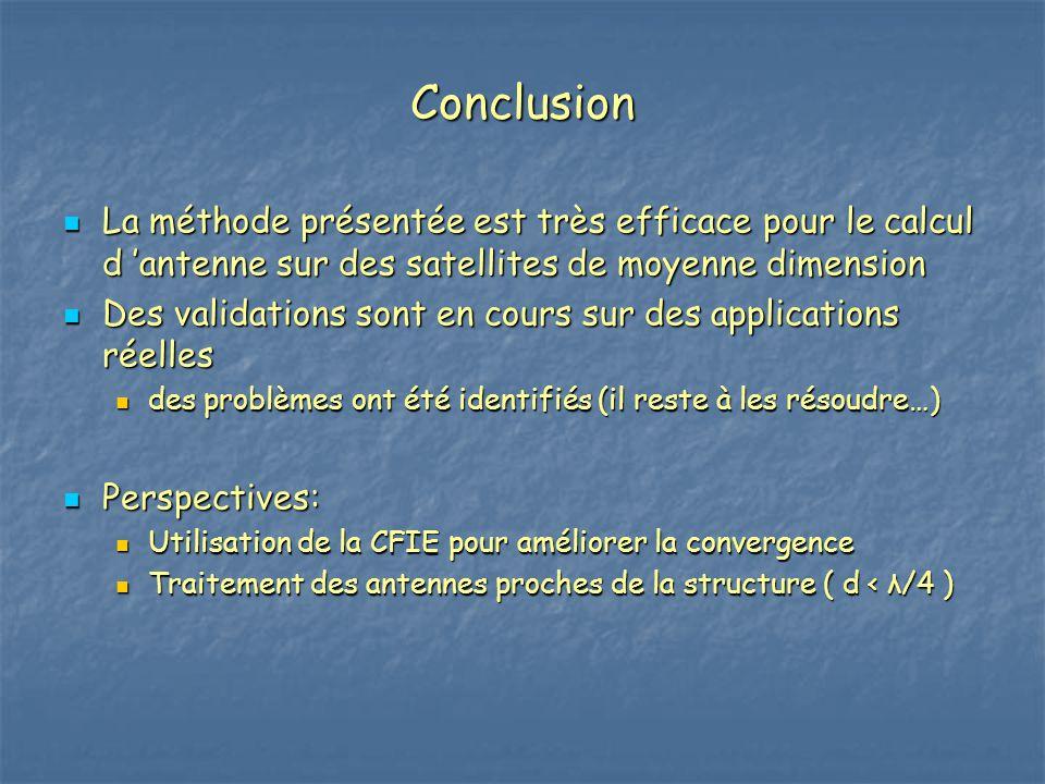 Conclusion La méthode présentée est très efficace pour le calcul d 'antenne sur des satellites de moyenne dimension La méthode présentée est très effi