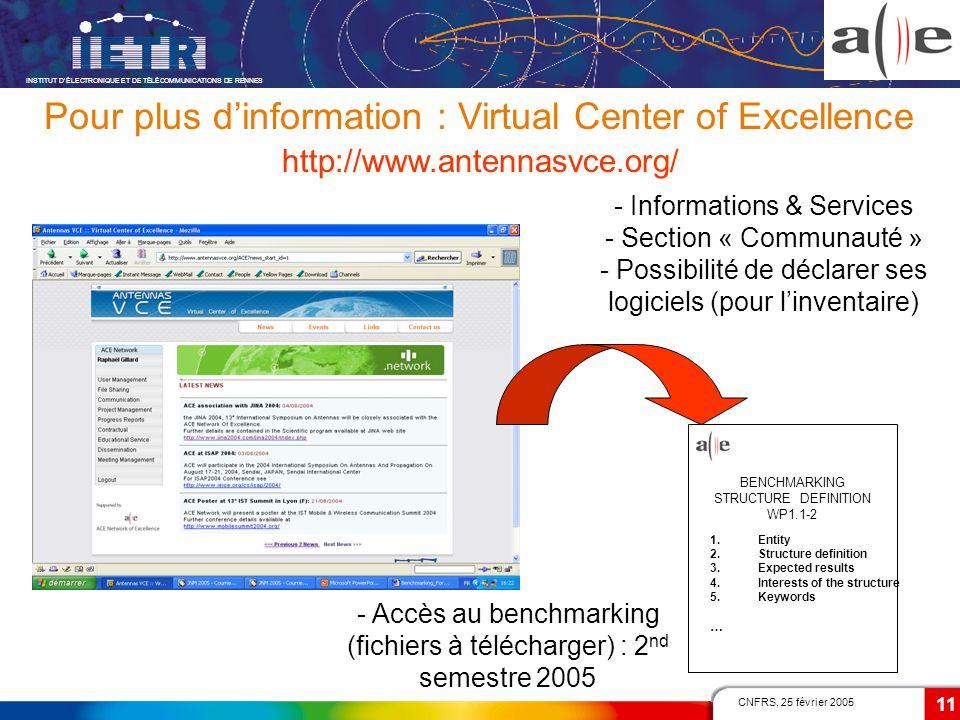 CNFRS, 25 février 2005 INSTITUT D'ÉLECTRONIQUE ET DE TÉLÉCOMMUNICATIONS DE RENNES 11 Pour plus d'information : Virtual Center of Excellence BENCHMARKI