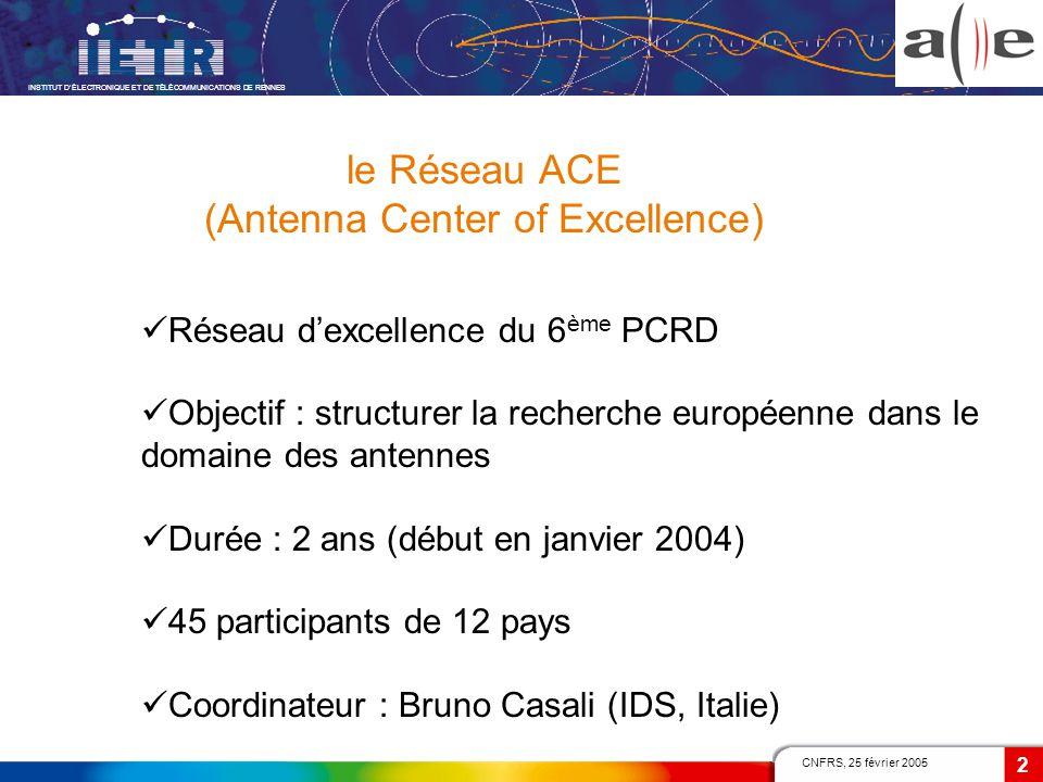 CNFRS, 25 février 2005 INSTITUT D'ÉLECTRONIQUE ET DE TÉLÉCOMMUNICATIONS DE RENNES 2 le Réseau ACE (Antenna Center of Excellence) Réseau d'excellence du 6 ème PCRD Objectif : structurer la recherche européenne dans le domaine des antennes Durée : 2 ans (début en janvier 2004) 45 participants de 12 pays Coordinateur : Bruno Casali (IDS, Italie)