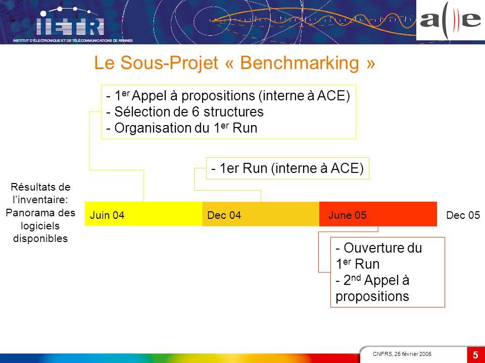 CNFRS, 25 février 2005 INSTITUT D'ÉLECTRONIQUE ET DE TÉLÉCOMMUNICATIONS DE RENNES 5 Juin 04Dec 04June 05 Dec 05 Résultats de l'inventaire: Panorama des logiciels disponibles - 1 er Appel à propositions (interne à ACE) - Sélection de 6 structures - Organisation du 1 er Run - 1er Run (interne à ACE) - Ouverture du 1 er Run - 2 nd Appel à propositions Le Sous-Projet « Benchmarking »