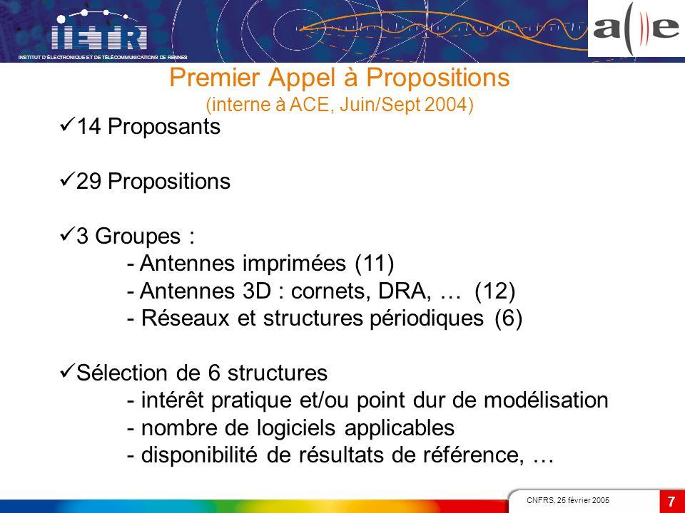 CNFRS, 25 février 2005 INSTITUT D'ÉLECTRONIQUE ET DE TÉLÉCOMMUNICATIONS DE RENNES 7 Premier Appel à Propositions (interne à ACE, Juin/Sept 2004) 14 Proposants 29 Propositions 3 Groupes : - Antennes imprimées (11) - Antennes 3D : cornets, DRA, … (12) - Réseaux et structures périodiques (6) Sélection de 6 structures - intérêt pratique et/ou point dur de modélisation - nombre de logiciels applicables - disponibilité de résultats de référence, …