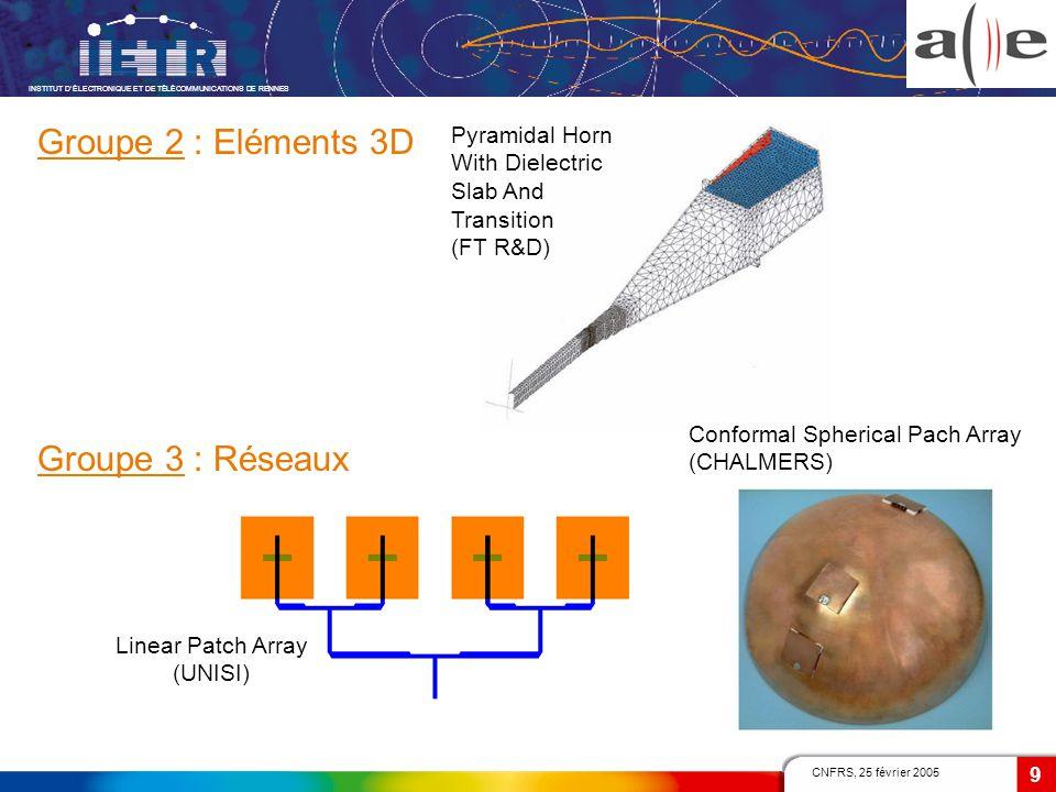 CNFRS, 25 février 2005 INSTITUT D'ÉLECTRONIQUE ET DE TÉLÉCOMMUNICATIONS DE RENNES 9 Pyramidal Horn With Dielectric Slab And Transition (FT R&D) Groupe