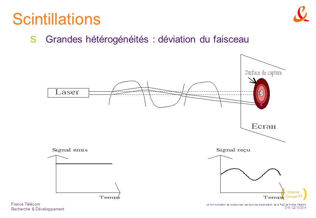 La communication de ce document est soumise à autorisation de la R&D de France Télécom D15 - 22/10/2014 France Télécom Recherche & Développement Scintillations  Grandes hétérogénéités : déviation du faisceau