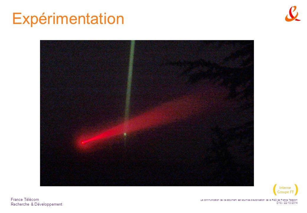 La communication de ce document est soumise à autorisation de la R&D de France Télécom D18 - 22/10/2014 France Télécom Recherche & Développement Expérimentation