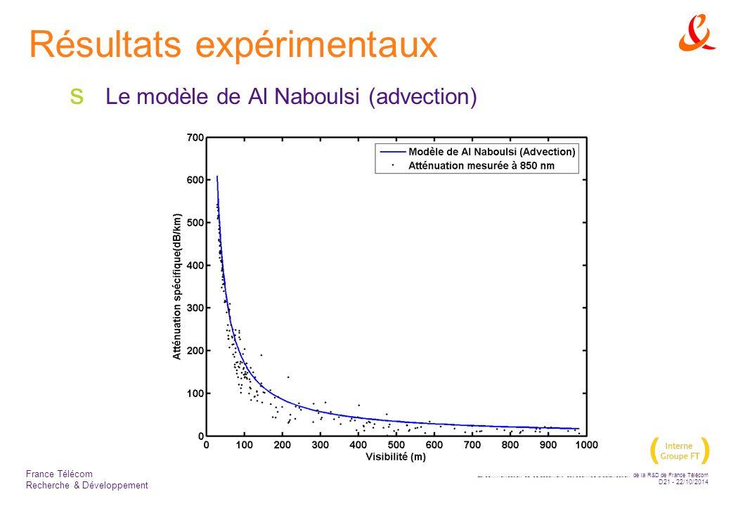 La communication de ce document est soumise à autorisation de la R&D de France Télécom D21 - 22/10/2014 France Télécom Recherche & Développement Résultats expérimentaux  Le modèle de Al Naboulsi (advection)