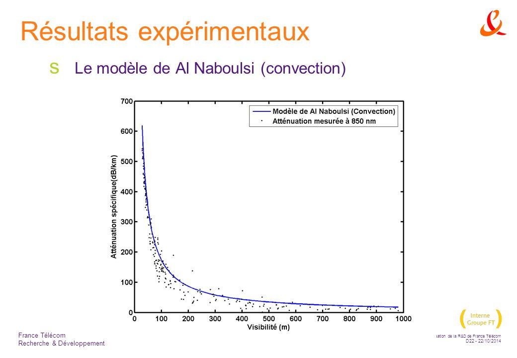 La communication de ce document est soumise à autorisation de la R&D de France Télécom D22 - 22/10/2014 France Télécom Recherche & Développement Résul