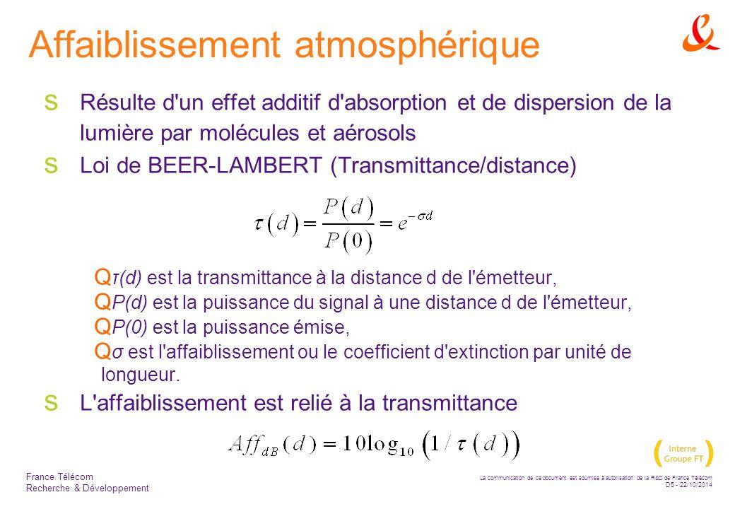 La communication de ce document est soumise à autorisation de la R&D de France Télécom D6 - 22/10/2014 France Télécom Recherche & Développement Le coefficient d extinction  Le coefficient d extinction σ est la somme de 4 termes :  - α m est le coefficient d absorption moléculaire (N 2, O 2, H 2, H 2 O, CO 2, O 3,..),  - α n est le coefficient d absorption par les aérosols (fines particules solides ou liquides présentes dans l atmosphère (glace, poussière, fumées, …),  - β m est le coefficient de diffusion de Rayleigh résultant de l interaction de la lumière avec des particules de taille plus petite que la longueur d onde,  - β n est le coefficient de diffusion de Mie, elle apparaît lorsque les particules rencontrées sont du même ordre de grandeur que la longueur d onde de l onde transmise.