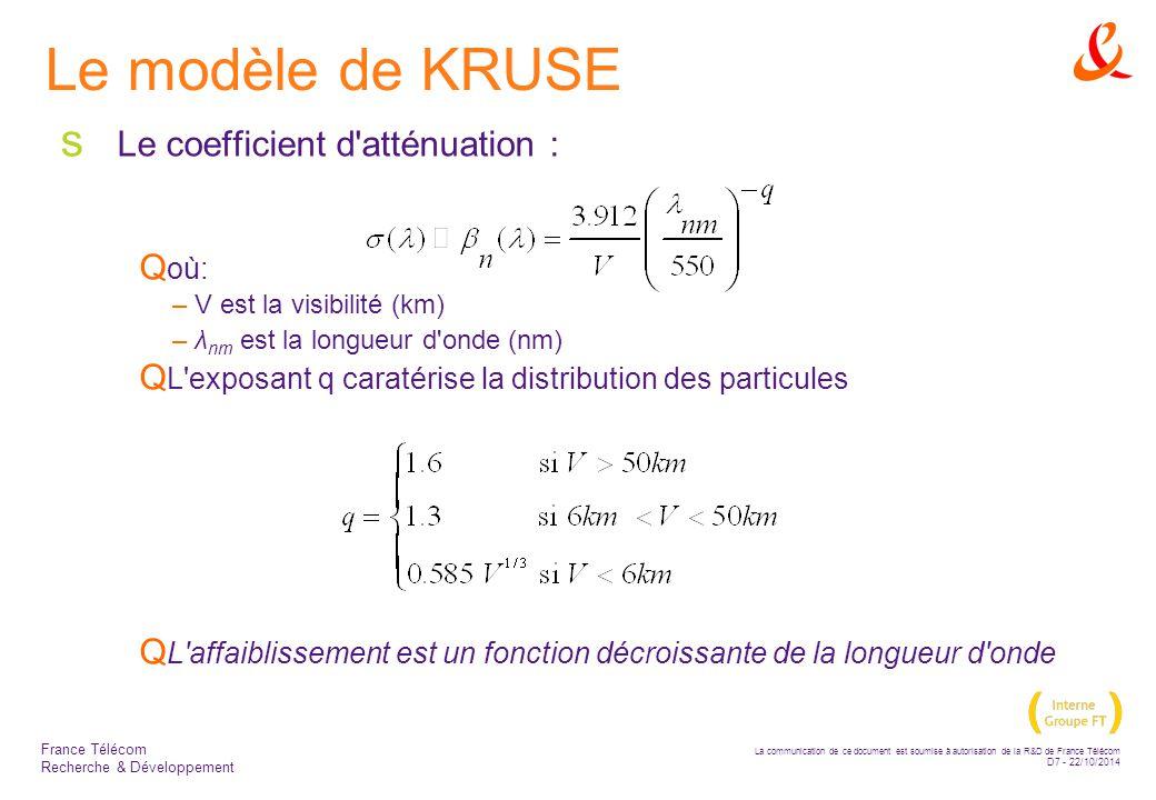 La communication de ce document est soumise à autorisation de la R&D de France Télécom D8 - 22/10/2014 France Télécom Recherche & Développement Le modèle de KIM  Le coefficient d atténuation :  où: –V est la visibilité (km) –λ nm est la longueur d onde (nm)  L exposant q caratérise la distribution des particules  L affaiblissement est une fonction décroissante de la longueur d onde si V > ou = à 500m  L affaiblissement est indépendante de la longueur d onde si V < 500m
