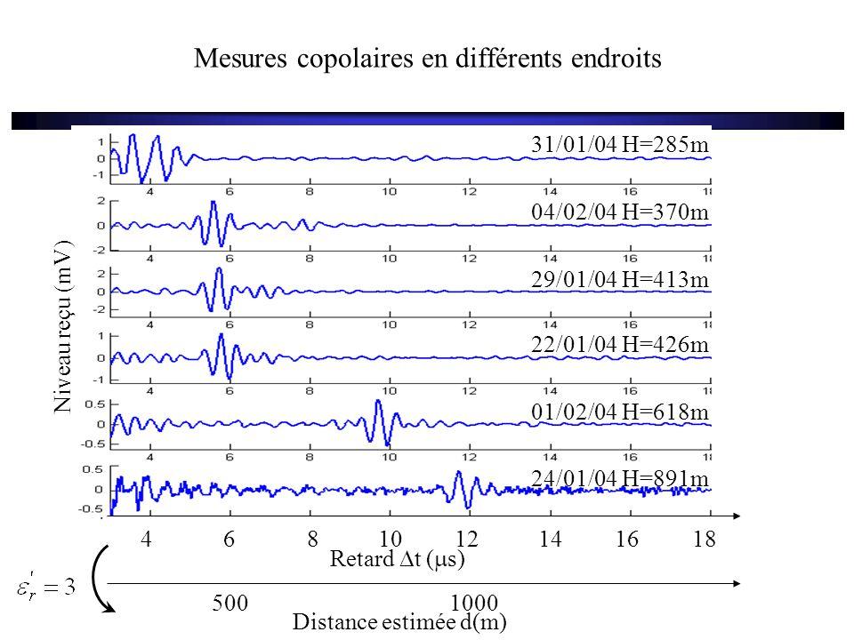 Mesures copolaires en différents endroits 31/01/04 H=285m 04/02/04 H=370m 29/01/04 H=413m 22/01/04 H=426m 01/02/04 H=618m 24/01/04 H=891m 4 6 8 10 12