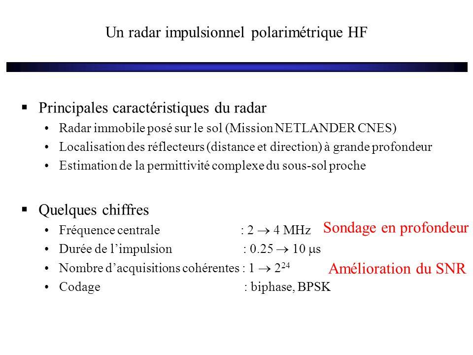 Un radar impulsionnel polarimétrique HF  Principales caractéristiques du radar Radar immobile posé sur le sol (Mission NETLANDER CNES) Localisation d
