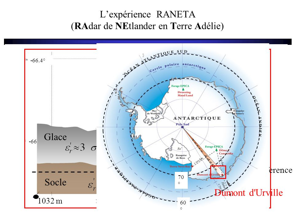139.2°139.3°139.4°139.5°139.6° -66.5° -66.4° 0 2.5 5 km Prud'homme 426 m 370 m 285 m 647 m 1032 m 892 m 641 m L'expérience RANETA (RAdar de NEtlander