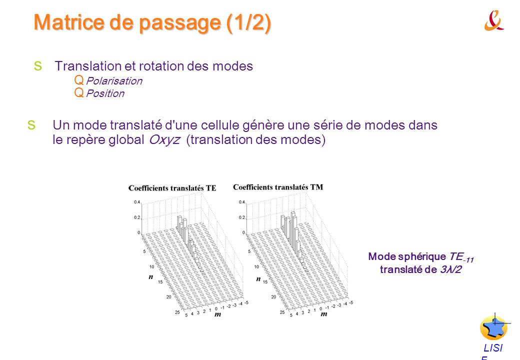 LISI F Matrice de passage (2/2) s Concaténation des matrices des cellules Spectre de coefficients des modes d'une cellule …… Spectre de coefficients de modes de l'antenne globale s Conversion des modes locaux des cellules en modes de l'antenne globale