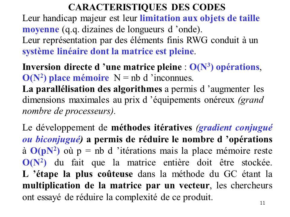 11 CARACTERISTIQUES DES CODES Leur handicap majeur est leur limitation aux objets de taille moyenne (q.q. dizaines de longueurs d 'onde). Leur représe